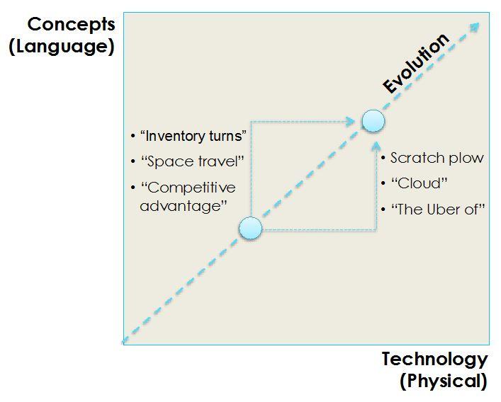HowToSeeAroundTheCorner(Graph)