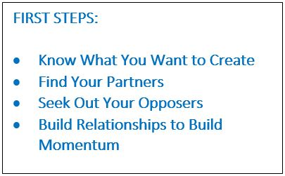 Implement Change First Steps